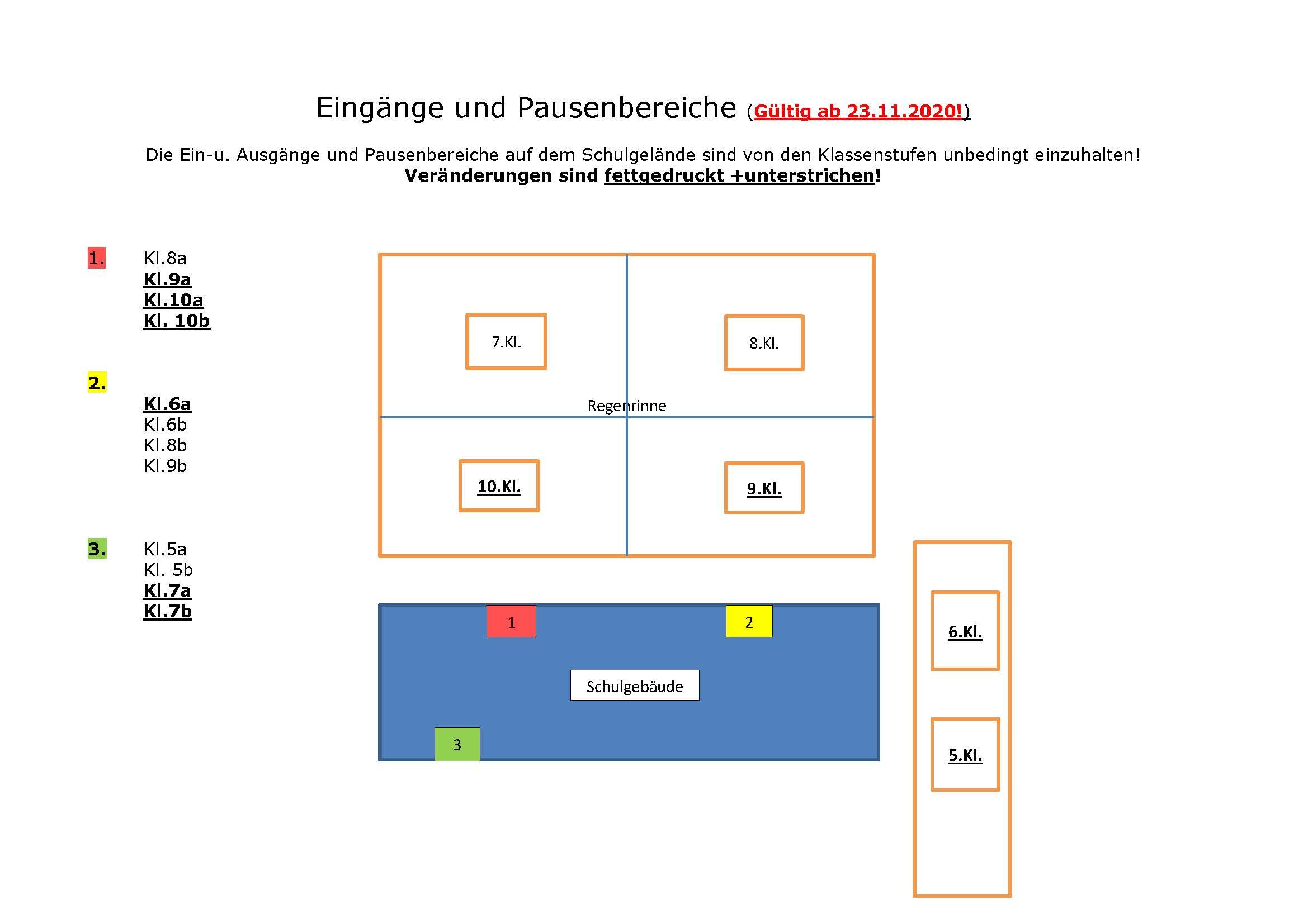 Eingänge und Pausenbereiche (1)